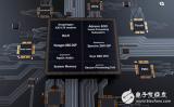 高通AI芯片异构计算 满足AI手机各类不同需求