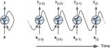 RNN基本原理和RNN种类与实例