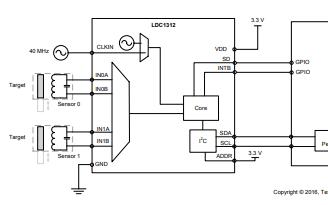 LDC1312-Q1和LDC1314-Q1电感式数字转换器的详细数据手册免费下载
