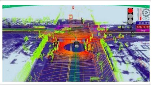 新技术!借助棱镜大幅降低激光雷达传感器复杂性