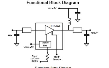 RFPA2226高线性度的单级AB异质结双极晶体管放大器的详细资料概述