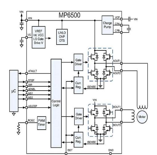 解析雙極性步進電機的基礎知識
