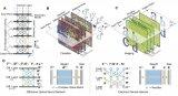 3D打印出来的神经网络,光速求解AI数学运算