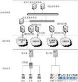 【新专利介绍】一种电能表?#25910;?#35786;断系统结构