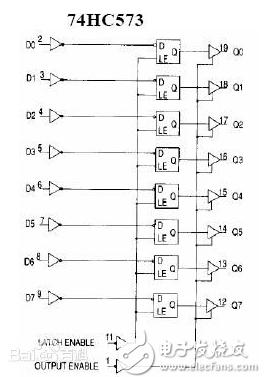 74hc573怎么连接数码管?74hc573连接数码管的应用解析