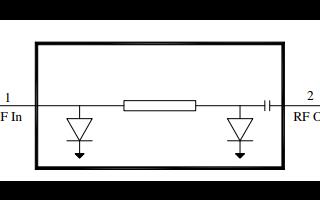 TGL2205高功率、宽带MMIC砷化镓VPIN限幅器的数据手册详细概述