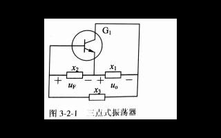 电源电压、负载及温度等对振荡器有什么影响?及数字频率计如何使用?