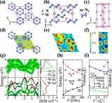 机器学习加速晶体结构方法设计出非金属性的富氮类钨氮化合物h-WN6