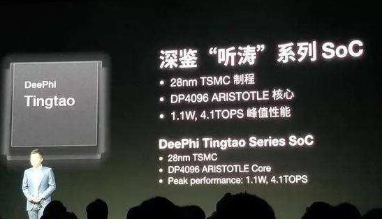 Xilinx 新型FPGA:拥有最高存储器带宽,...