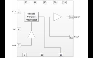 RFVA0016模拟控制可变增益放大器的详细资料免费下载