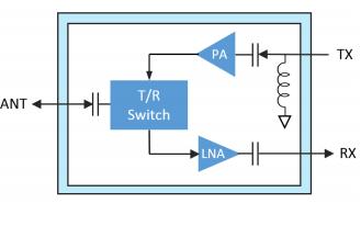 QPF4006 GaN MMIC前端模块详细资料免费下载