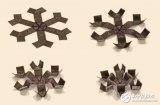 MIT用3D打印技术,研发出一种可控性机器人,依靠磁力即可控制其动作
