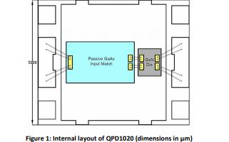用于S波段雷达应用的低成本混合输入匹配GaN晶体管详细资料概述