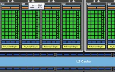 通用计算以及OpenCL究竟是什么?