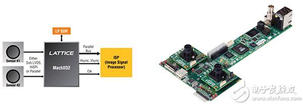 Lattice MachX02 双图像传感器接口板图片