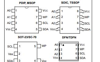 24AA01和24LC01B用于I2C串行EEPROM的详细资料免费下载