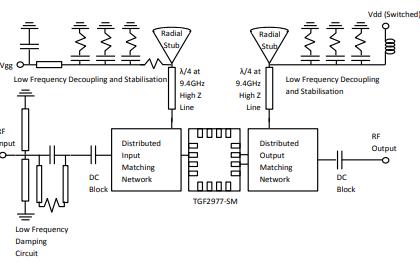 如何使用离散塑料封装SMT晶体管的5W X波段GaN功率放大器的资料概述