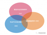 "EMC指标是智能驾驶必须跨越的""坎"" EMC测试不可或缺"