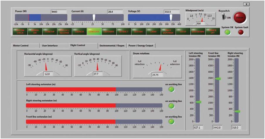 嵌入式系统设计NI LabVIEW软件的十大特点