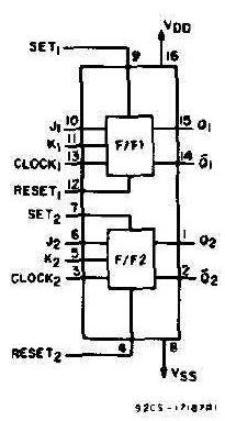 立体声编码器电路解说