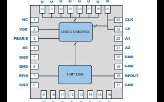 RFSA3715数字步进衰减器的详细数据手册免费下载