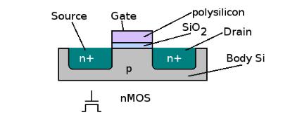 IC设计:CMOS器件及其电路