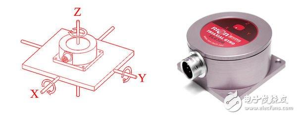 浅谈MEMS陀螺仪技术 MEMS是否取代光纤陀螺仪技术