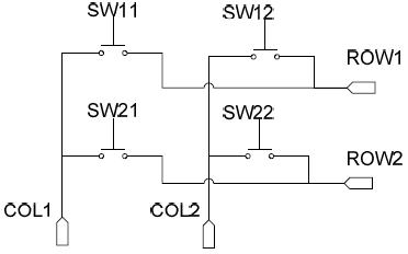 遥控器示例应用程序是什么?ReliTi软件发布的概念和设置详细概述