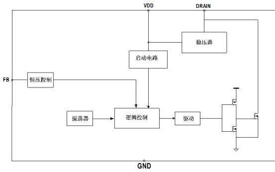 SM7033P恒压控制芯片的详细中文数据手册免费下载