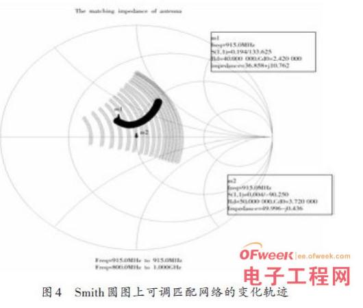 新型UHF RFID读写模块设计,有效解决了天线接收机性能蜕化的现象