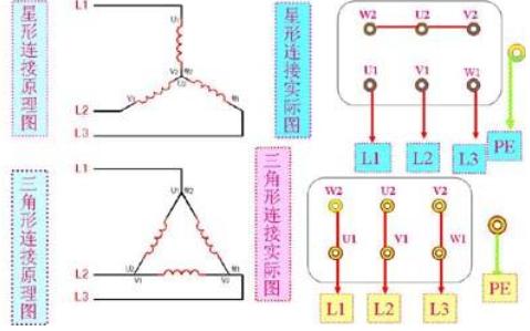 电动机星三角减压启动梯形图详细资料免费下载