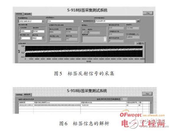 采用LabVIEW图形化编程语言设计的基于软件无线电的RFID阅读器