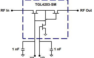 TGL4203-SM宽带封装模拟衰减器的详细资料免费下载