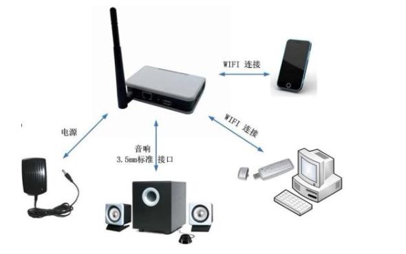 如何采用TI的PurePath无线音频解决方案的详细资料免费下载