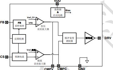 MT7990开关电源的控制器芯片资料原理介绍及应用设计指南免费下载