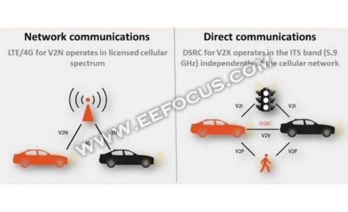 5G来临,让英伟达在自动驾驶市场的立足毁于一旦?