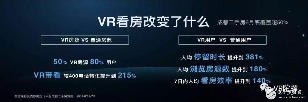 贝壳如何让VR技术在房产领域落地