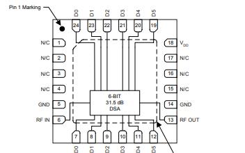 TQP4M9071高线性6位数字步进衰减器的详细资料免费下载