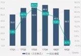 三星电子第二季度营业利润达到14.78万亿韩元,...
