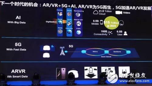 5G技术与VR/AR/MR相融合,为虚拟现实世界带来全新体验