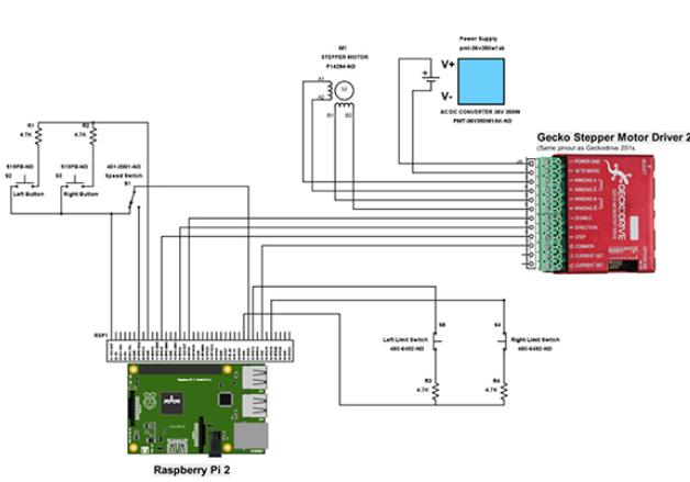 Raspberry Pi完成直线平台的设计全过程