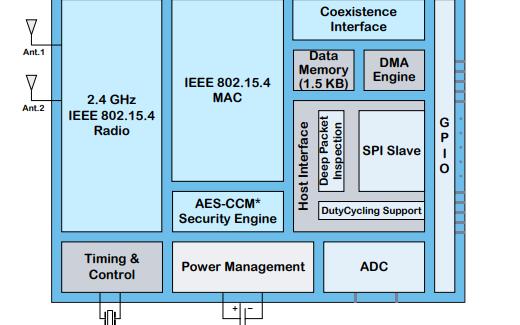 GP501通信控制器產品詳細資料免費下載