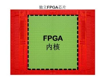 有什么办法能解决标准FPGA资源丰富却浪费的问题...
