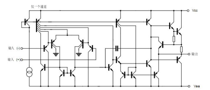 lm324ad和lm324的区别 能否替换使用