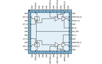 QPB9319双通道开关低噪声放大器的详细资料免费下载