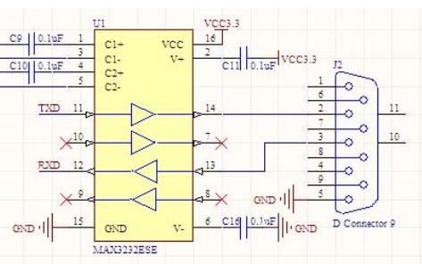 STM32F40x接口标准和 STD外围驱动程序详细资料免费下载