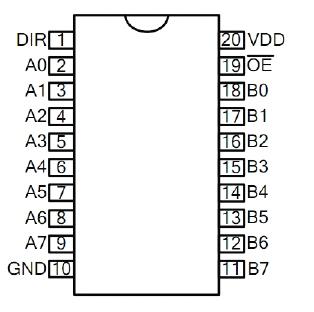 74hc245的作用是什么 74hc245应用原理是什么