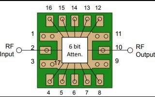 TGL2226-SM数字衰减器的详细资料免费下载