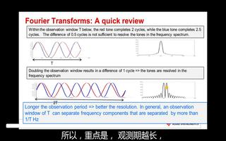 毫米波传感介绍:FMCW雷达的范围估计介绍