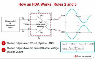 差分信号和FDA的概念及特点介绍
